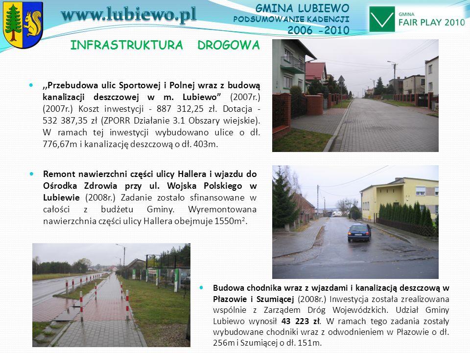 ,,Przebudowa ulic Sportowej i Polnej wraz z budową kanalizacji deszczowej w m.
