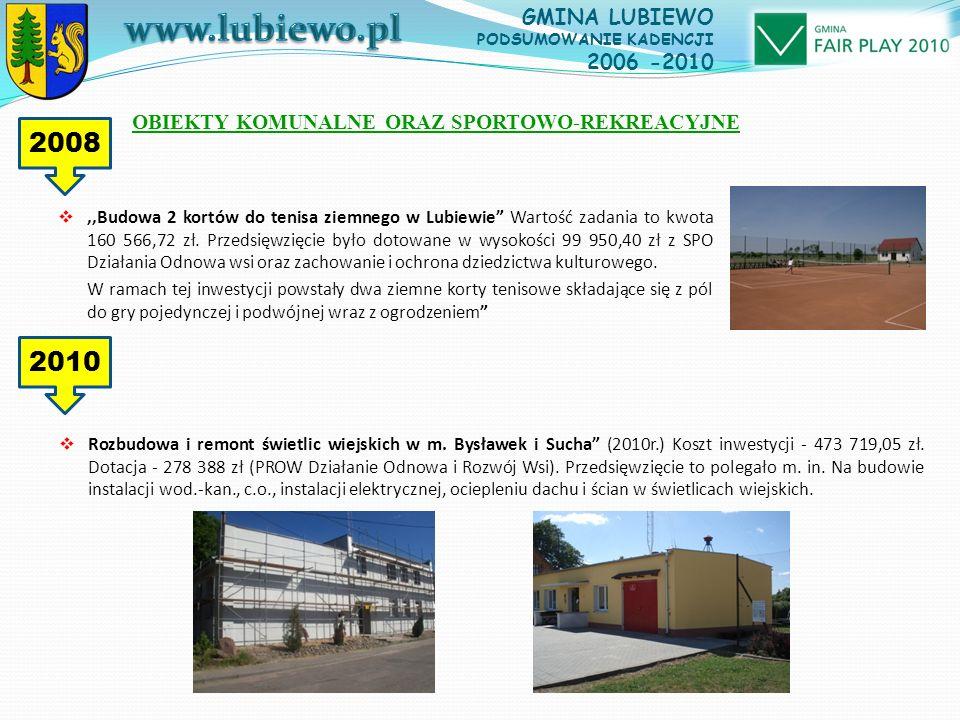 ,,Budowa 2 kortów do tenisa ziemnego w Lubiewie Wartość zadania to kwota 160 566,72 zł.