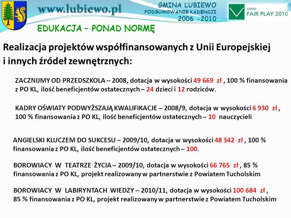 Realizacja projektów współfinansowanych z Unii Europejskiej i innych źródeł zewnętrznych: GMINA LUBIEWO PODSUMOWANIE KADENCJI 2006 -2010 EDUKACJA – PONAD NORMĘ ZACZNIJMY OD PRZEDSZKOLA – 2008, dotacja w wysokości 49 669 zł, 100 % finansowania z PO KL, ilość beneficjentów ostatecznych – 24 dzieci i 12 rodziców.