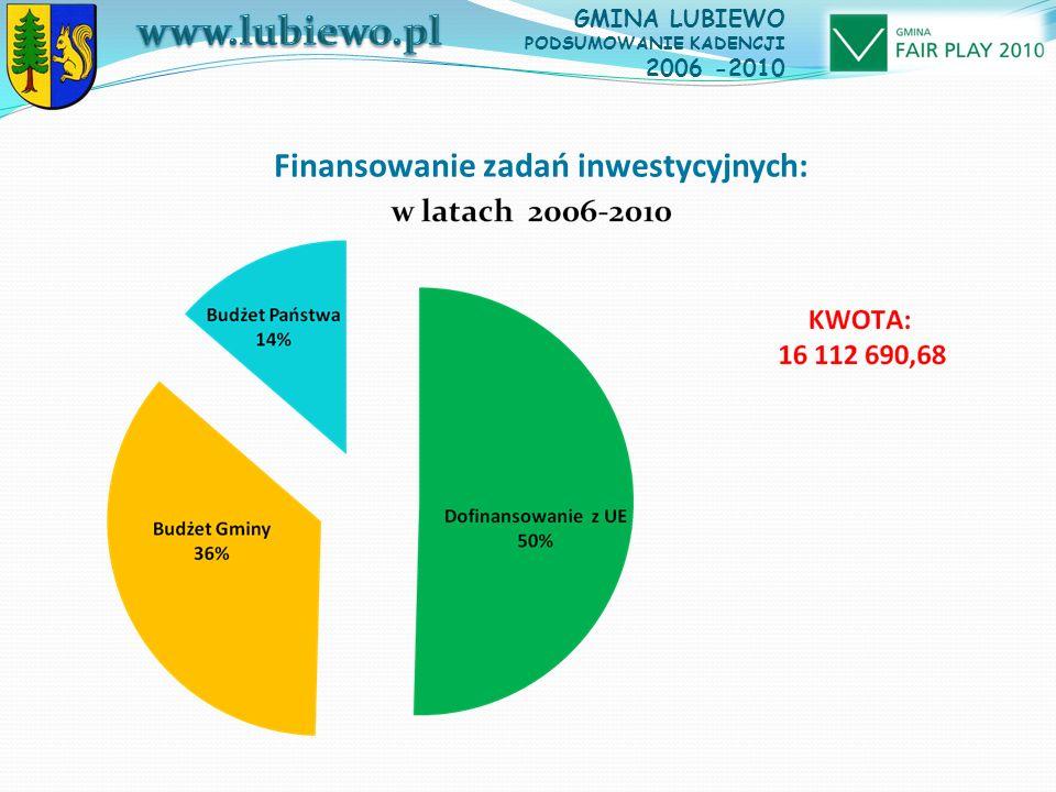 Finansowanie zadań inwestycyjnych: GMINA LUBIEWO PODSUMOWANIE KADENCJI 2006 -2010