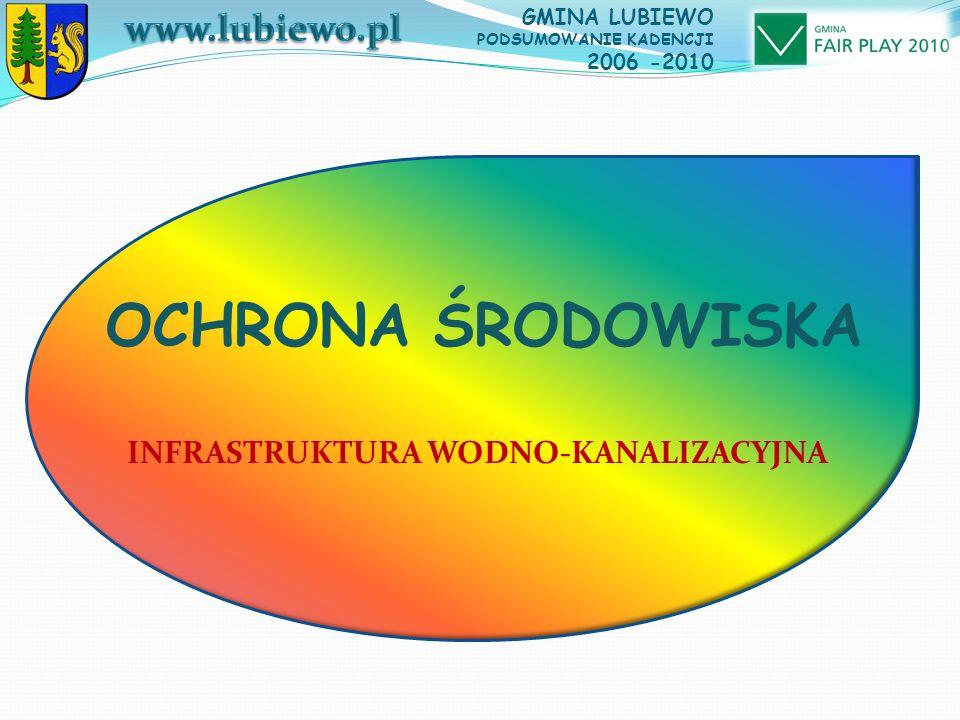 GMINA LUBIEWO PODSUMOWANIE KADENCJI 2006 -2010 OCHRONA ŚRODOWISKA INFRASTRUKTURA WODNO-KANALIZACYJNA