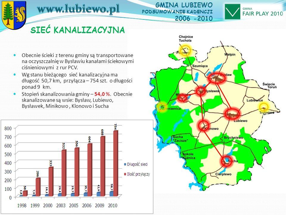 SIEĆ KANALIZACYJNA GMINA LUBIEWO PODSUMOWANIE KADENCJI 2006 -2010 Obecnie ścieki z terenu gminy są transportowane na oczyszczalnię w Bysławiu kanałami ściekowymi ciśnieniowymi z rur PCV.