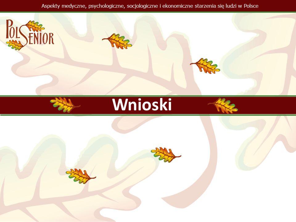 Aspekty medyczne, psychologiczne, socjologiczne i ekonomiczne starzenia się ludzi w Polsce Wnioski
