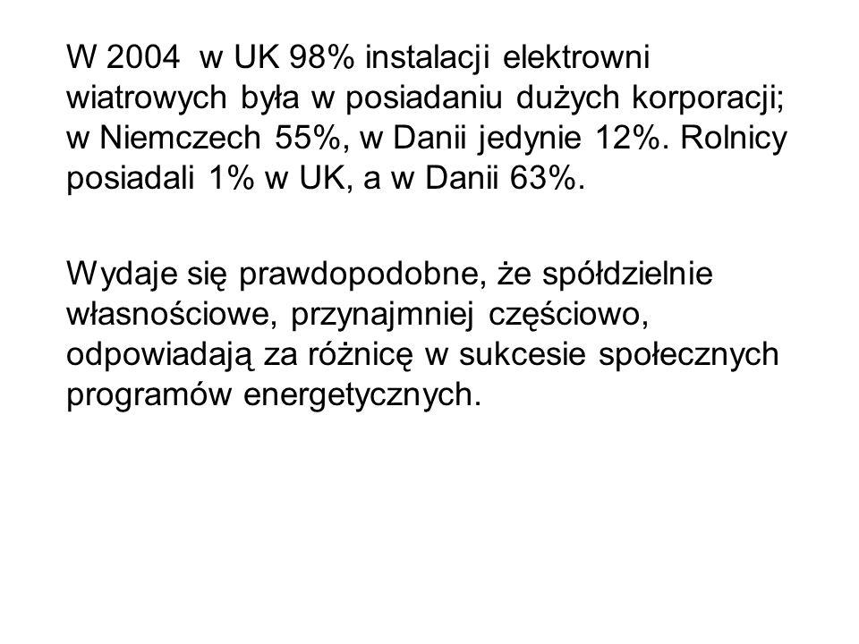 W 2004 w UK 98% instalacji elektrowni wiatrowych była w posiadaniu dużych korporacji; w Niemczech 55%, w Danii jedynie 12%. Rolnicy posiadali 1% w UK,