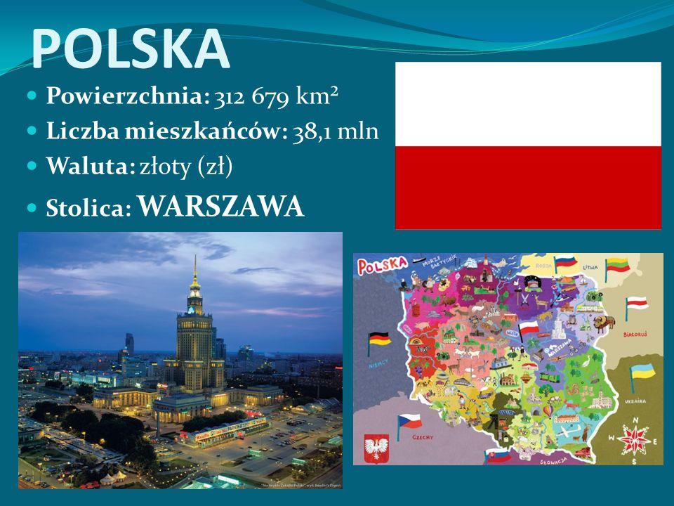 POLSKA Powierzchnia: 312 679 km² Liczba mieszkańców: 38,1 mln Waluta: złoty (zł) Stolica: WARSZAWA