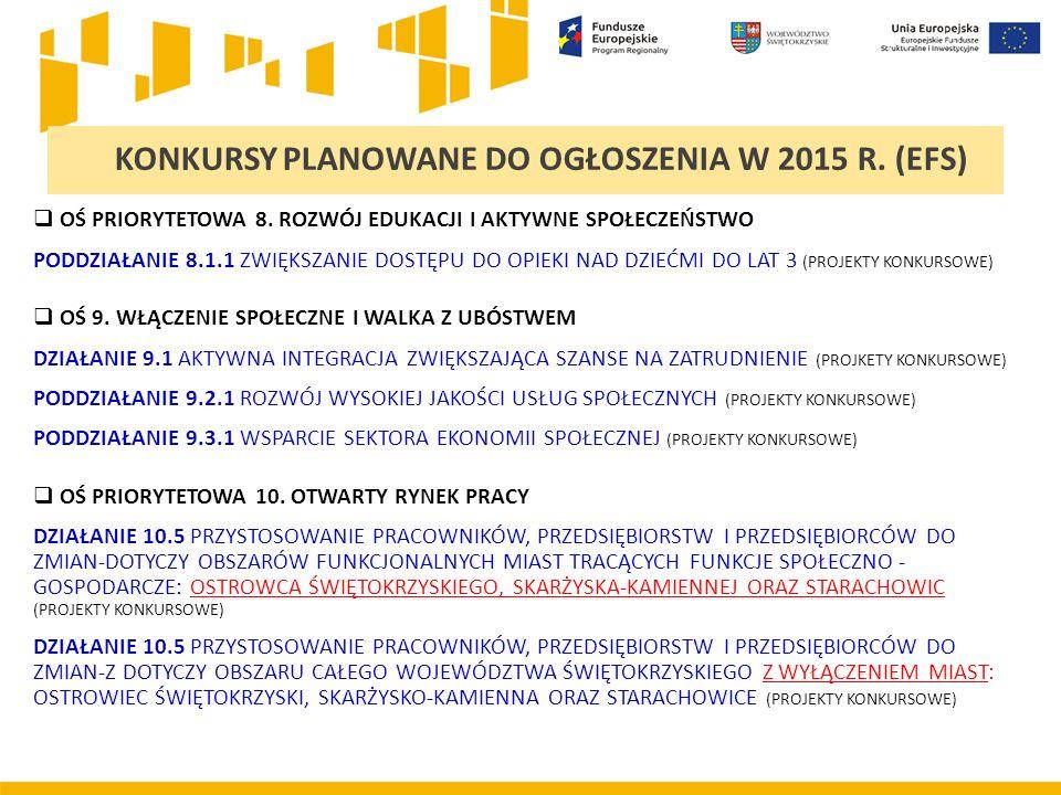 KONKURSY PLANOWANE DO OGŁOSZENIA W 2015 R. (EFS)  OŚ PRIORYTETOWA 8.