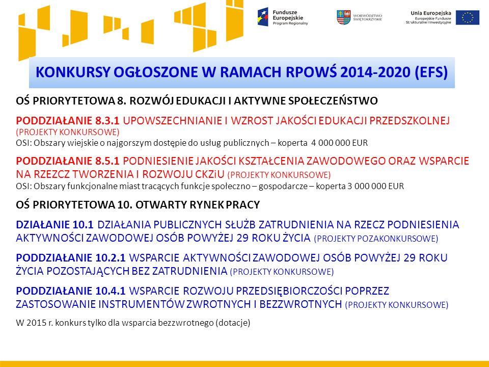 KONKURSY OGŁOSZONE W RAMACH RPOWŚ 2014-2020 (EFS) OŚ PRIORYTETOWA 8.