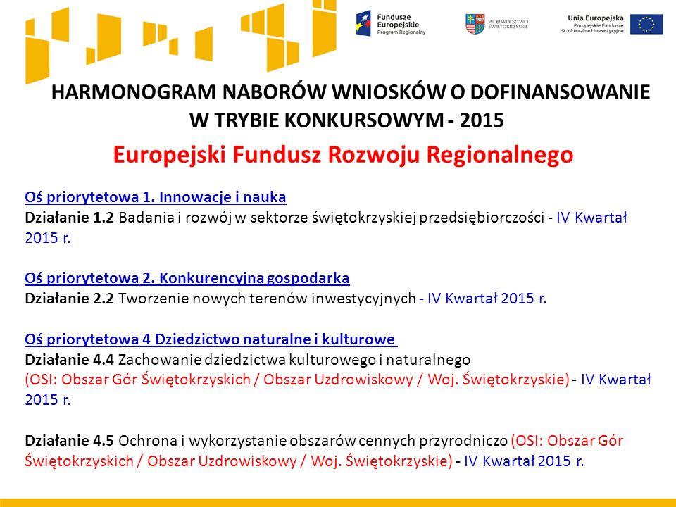 HARMONOGRAM NABORÓW WNIOSKÓW O DOFINANSOWANIE W TRYBIE KONKURSOWYM - 2015 Europejski Fundusz Rozwoju Regionalnego Oś priorytetowa 1.