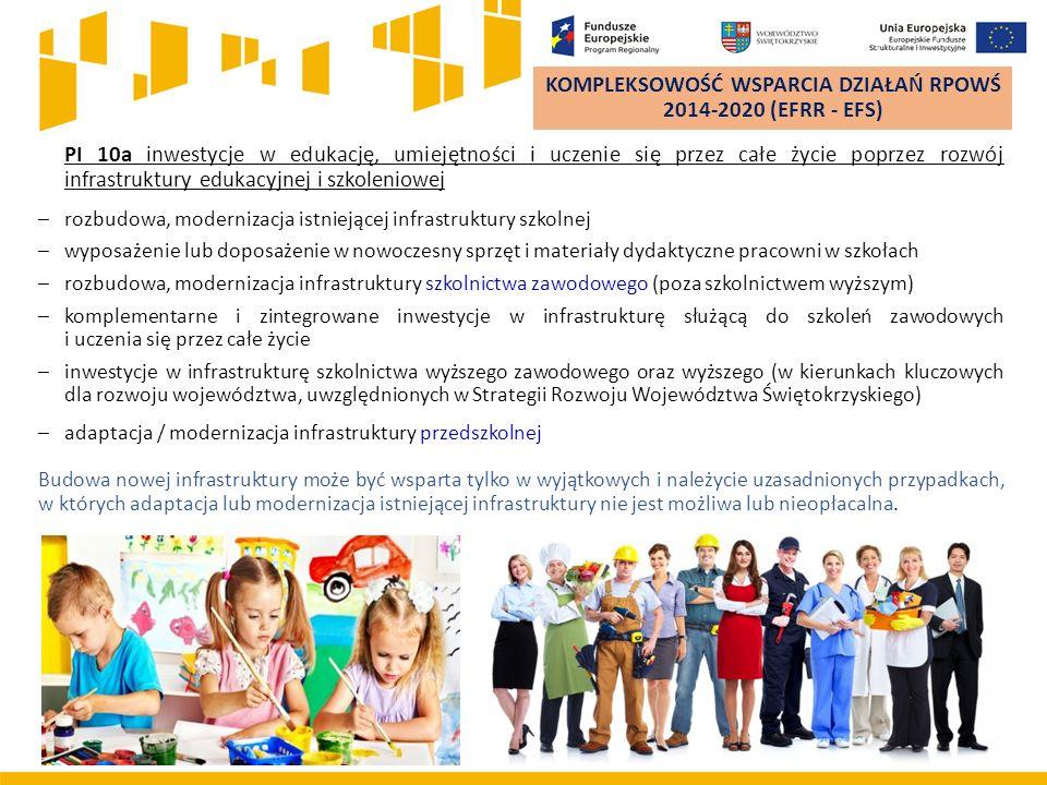 PI 10a inwestycje w edukację, umiejętności i uczenie się przez całe życie poprzez rozwój infrastruktury edukacyjnej i szkoleniowej –rozbudowa, modernizacja istniejącej infrastruktury szkolnej –wyposażenie lub doposażenie w nowoczesny sprzęt i materiały dydaktyczne pracowni w szkołach –rozbudowa, modernizacja infrastruktury szkolnictwa zawodowego (poza szkolnictwem wyższym) –komplementarne i zintegrowane inwestycje w infrastrukturę służącą do szkoleń zawodowych i uczenia się przez całe życie –inwestycje w infrastrukturę szkolnictwa wyższego zawodowego oraz wyższego (w kierunkach kluczowych dla rozwoju województwa, uwzględnionych w Strategii Rozwoju Województwa Świętokrzyskiego) –adaptacja / modernizacja infrastruktury przedszkolnej Budowa nowej infrastruktury może być wsparta tylko w wyjątkowych i należycie uzasadnionych przypadkach, w których adaptacja lub modernizacja istniejącej infrastruktury nie jest możliwa lub nieopłacalna.