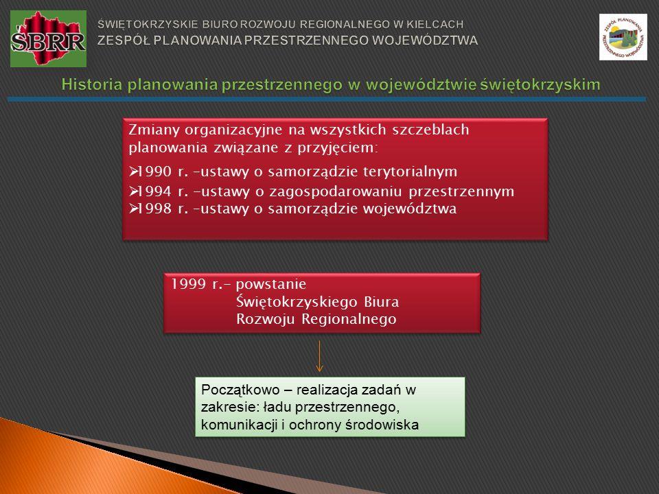 1999 r.- powstanie Świętokrzyskiego Biura Rozwoju Regionalnego 1999 r.- powstanie Świętokrzyskiego Biura Rozwoju Regionalnego Zmiany organizacyjne na wszystkich szczeblach planowania związane z przyjęciem:  1990 r.