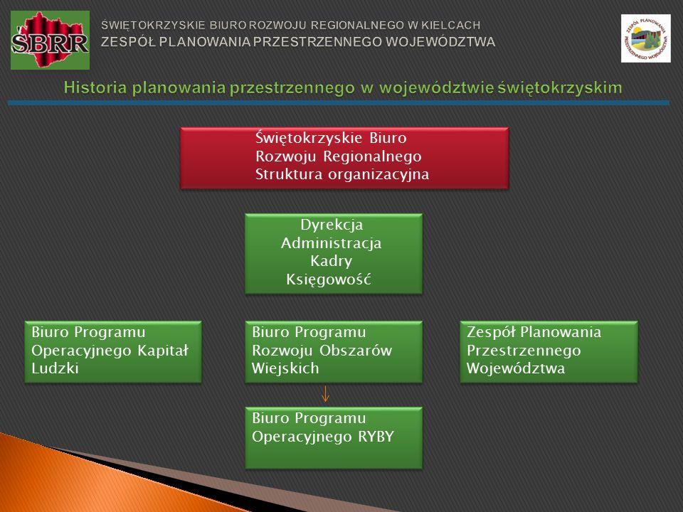 Świętokrzyskie Biuro Rozwoju Regionalnego Struktura organizacyjna Świętokrzyskie Biuro Rozwoju Regionalnego Struktura organizacyjna Biuro Programu Operacyjnego Kapitał Ludzki Dyrekcja Administracja Kadry Księgowość Dyrekcja Administracja Kadry Księgowość Biuro Programu Rozwoju Obszarów Wiejskich Zespół Planowania Przestrzennego Województwa Biuro Programu Operacyjnego RYBY