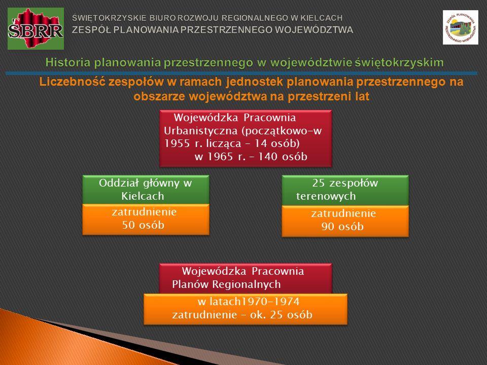 Liczebność zespołów w ramach jednostek planowania przestrzennego na obszarze województwa na przestrzeni lat Wojewódzka Pracownia Urbanistyczna (początkowo-w 1955 r.