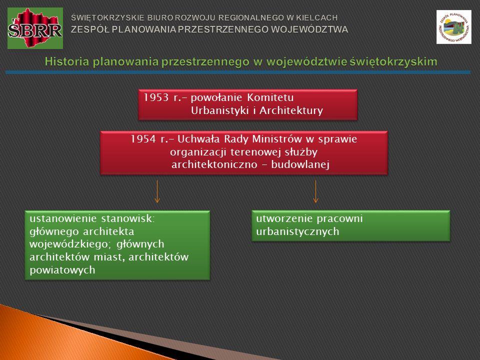 1953 r.- powołanie Komitetu Urbanistyki i Architektury ustanowienie stanowisk: głównego architekta wojewódzkiego; głównych architektów miast, architektów powiatowych utworzenie pracowni urbanistycznych 1954 r.- Uchwała Rady Ministrów w sprawie organizacji terenowej służby architektoniczno - budowlanej 1954 r.- Uchwała Rady Ministrów w sprawie organizacji terenowej służby architektoniczno - budowlanej