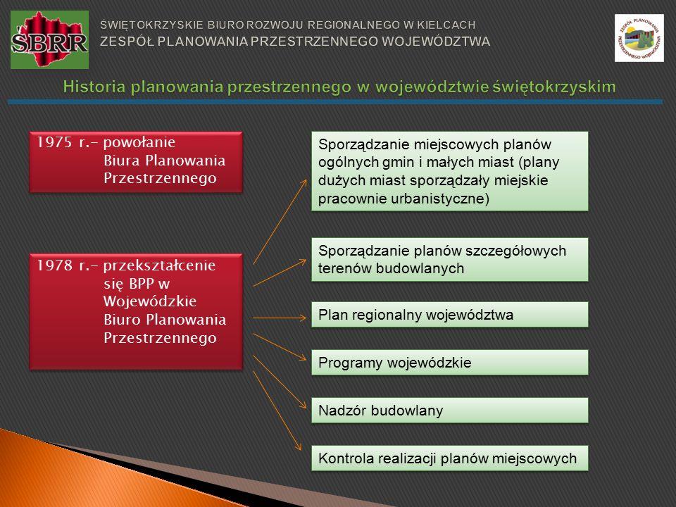 1975 r.- powołanie Biura Planowania Przestrzennego Sporządzanie miejscowych planów ogólnych gmin i małych miast (plany dużych miast sporządzały miejskie pracownie urbanistyczne) 1978 r.- przekształcenie się BPP w Wojewódzkie Biuro Planowania Przestrzennego Plan regionalny województwa Sporządzanie planów szczegółowych terenów budowlanych Programy wojewódzkie Nadzór budowlany Kontrola realizacji planów miejscowych