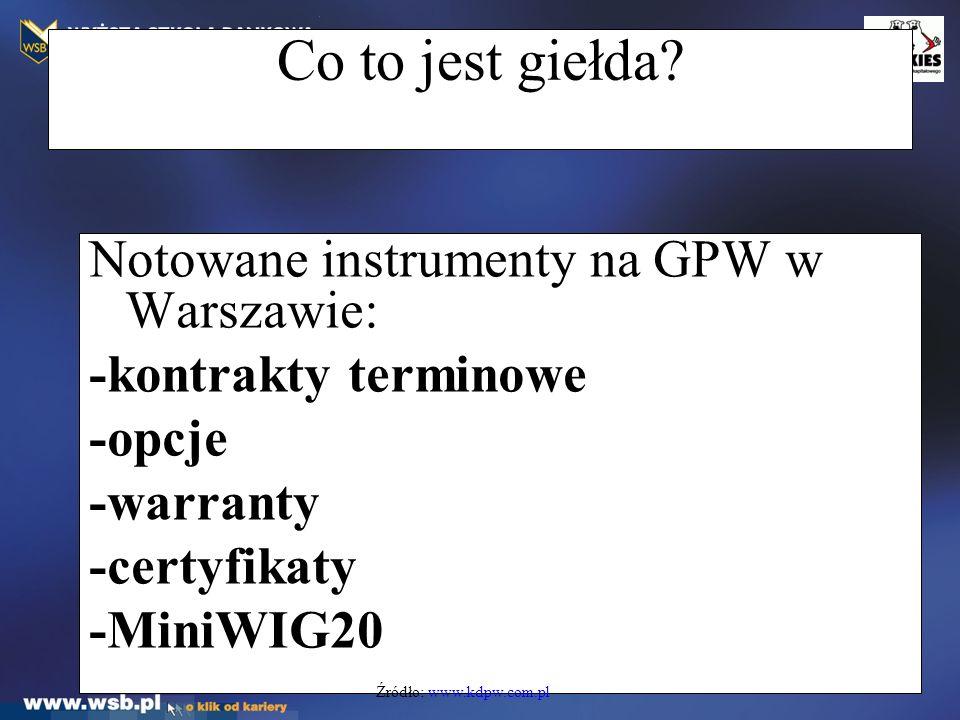 Co to jest giełda? Notowane instrumenty na GPW w Warszawie: -kontrakty terminowe -opcje -warranty -certyfikaty -MiniWIG20 Źródło: www.kdpw.com.pl