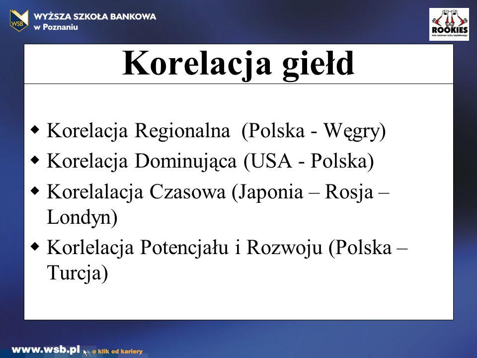 Korelacja giełd  Korelacja Regionalna (Polska - Węgry)  Korelacja Dominująca (USA - Polska)  Korelalacja Czasowa (Japonia – Rosja – Londyn)  Korlelacja Potencjału i Rozwoju (Polska – Turcja)