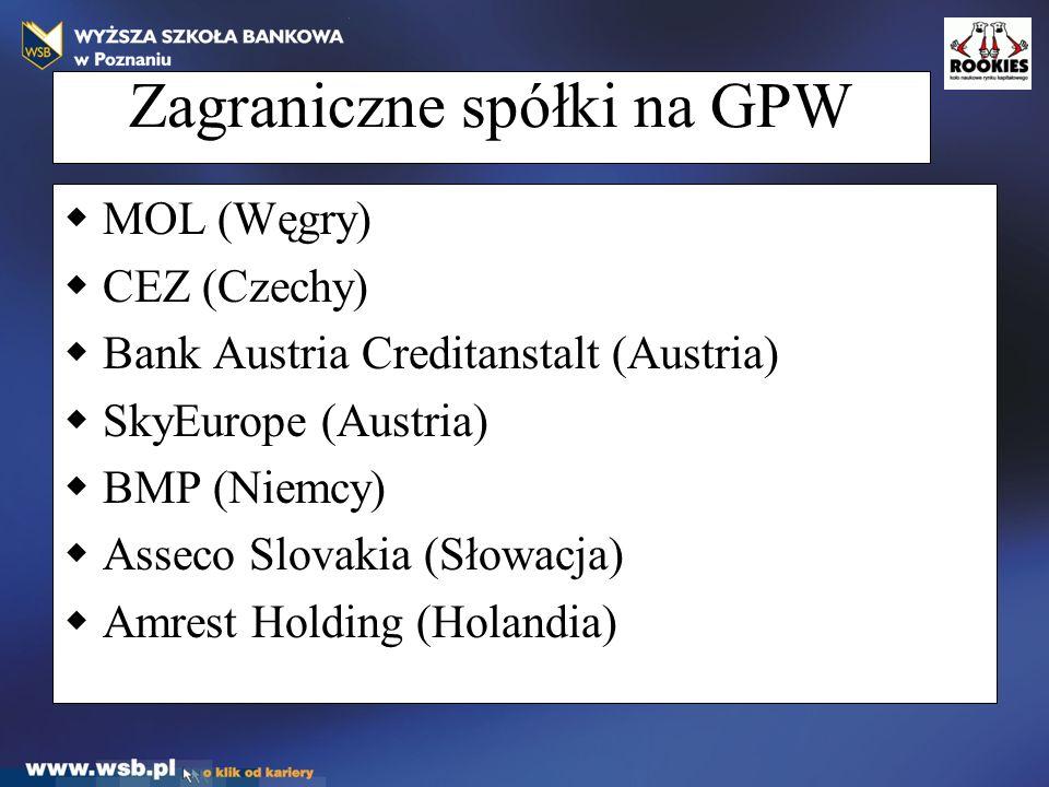 Zagraniczne spółki na GPW  MOL (Węgry)  CEZ (Czechy)  Bank Austria Creditanstalt (Austria)  SkyEurope (Austria)  BMP (Niemcy)  Asseco Slovakia (Słowacja)  Amrest Holding (Holandia)