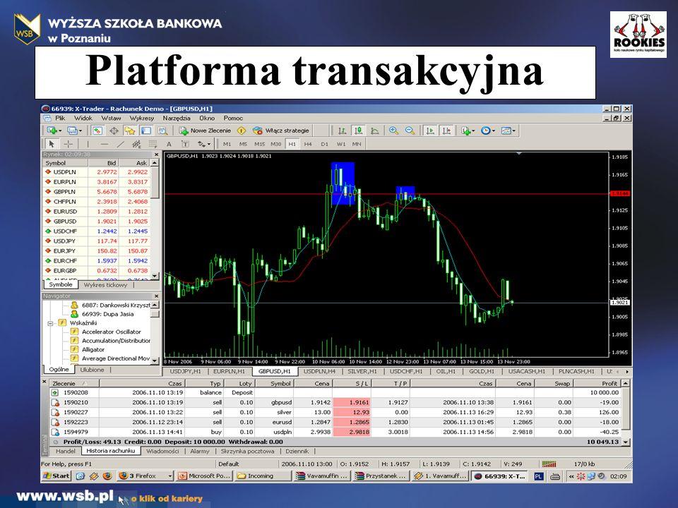 Platforma transakcyjna