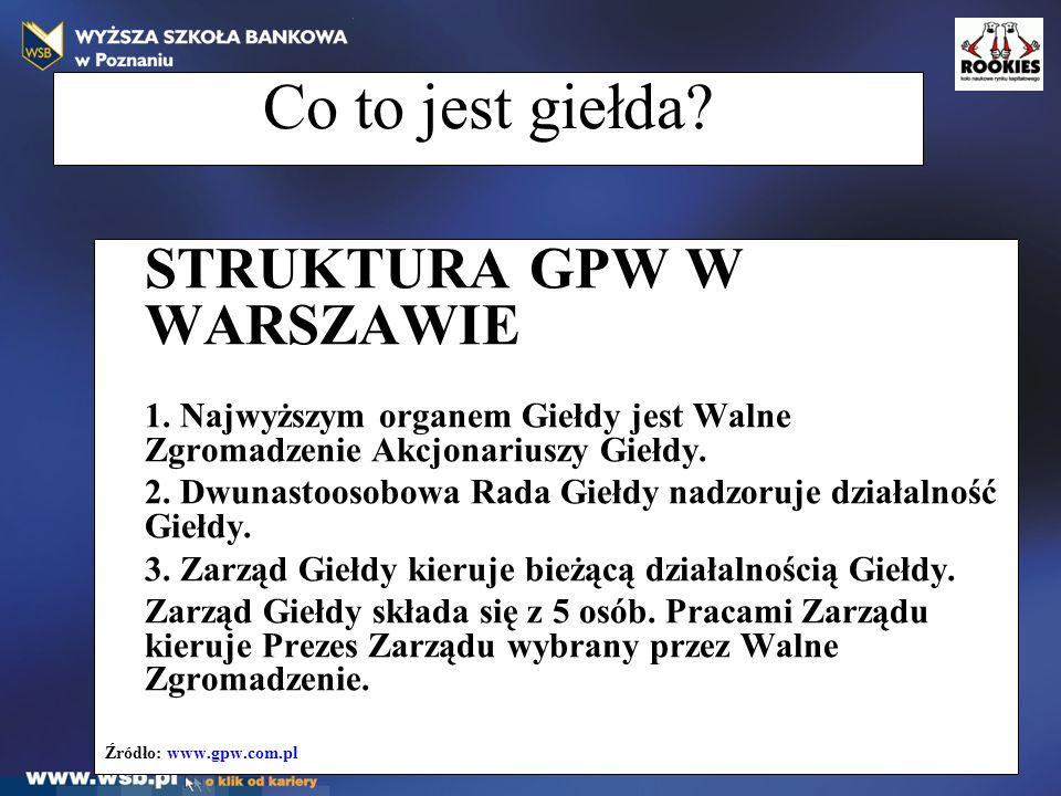 Co to jest giełda? STRUKTURA GPW W WARSZAWIE 1. Najwyższym organem Giełdy jest Walne Zgromadzenie Akcjonariuszy Giełdy. 2. Dwunastoosobowa Rada Giełdy
