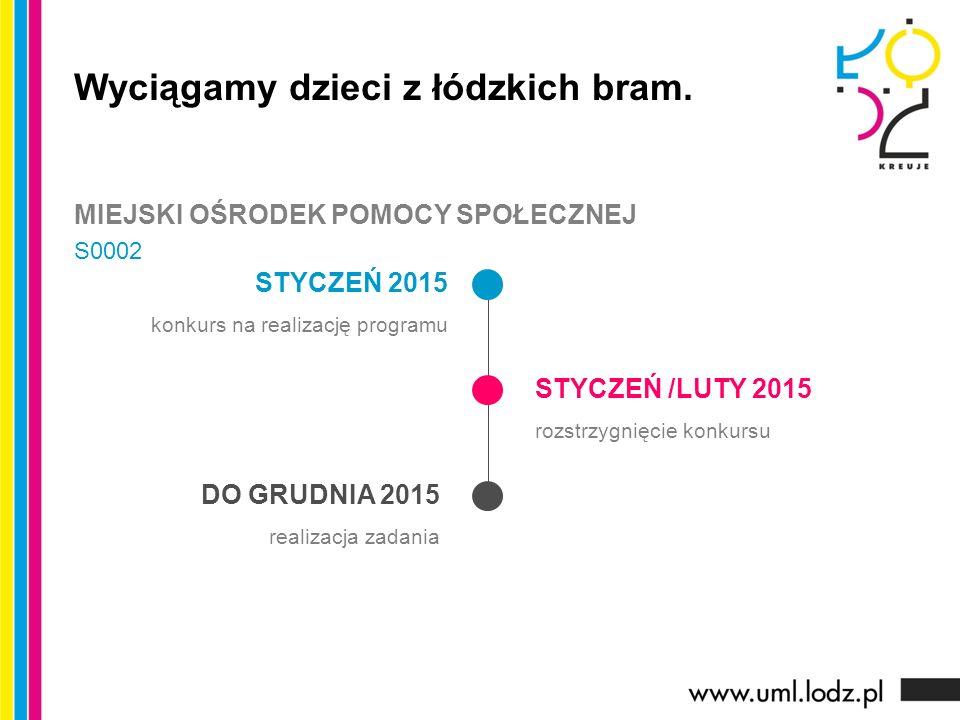 STYCZEŃ 2015 konkurs na realizację programu STYCZEŃ /LUTY 2015 rozstrzygnięcie konkursu DO GRUDNIA 2015 realizacja zadania Wyciągamy dzieci z łódzkich bram.