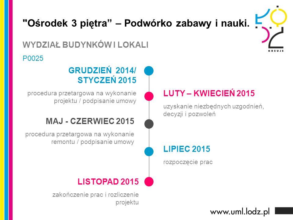 GRUDZIEŃ 2014/ STYCZEŃ 2015 procedura przetargowa na wykonanie projektu / podpisanie umowy LUTY – KWIECIEŃ 2015 uzyskanie niezbędnych uzgodnień, decyzji i pozwoleń MAJ - CZERWIEC 2015 procedura przetargowa na wykonanie remontu / podpisanie umowy LIPIEC 2015 rozpoczęcie prac Ośrodek 3 piętra – Podwórko zabawy i nauki.