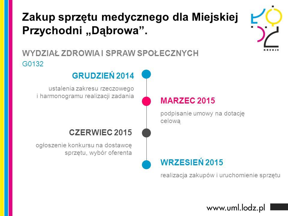 """GRUDZIEŃ 2014 ustalenia zakresu rzeczowego i harmonogramu realizacji zadania MARZEC 2015 podpisanie umowy na dotację celową CZERWIEC 2015 ogłoszenie konkursu na dostawcę sprzętu, wybór oferenta WRZESIEŃ 2015 realizacja zakupów i uruchomienie sprzętu Zakup sprzętu medycznego dla Miejskiej Przychodni """"Dąbrowa ."""