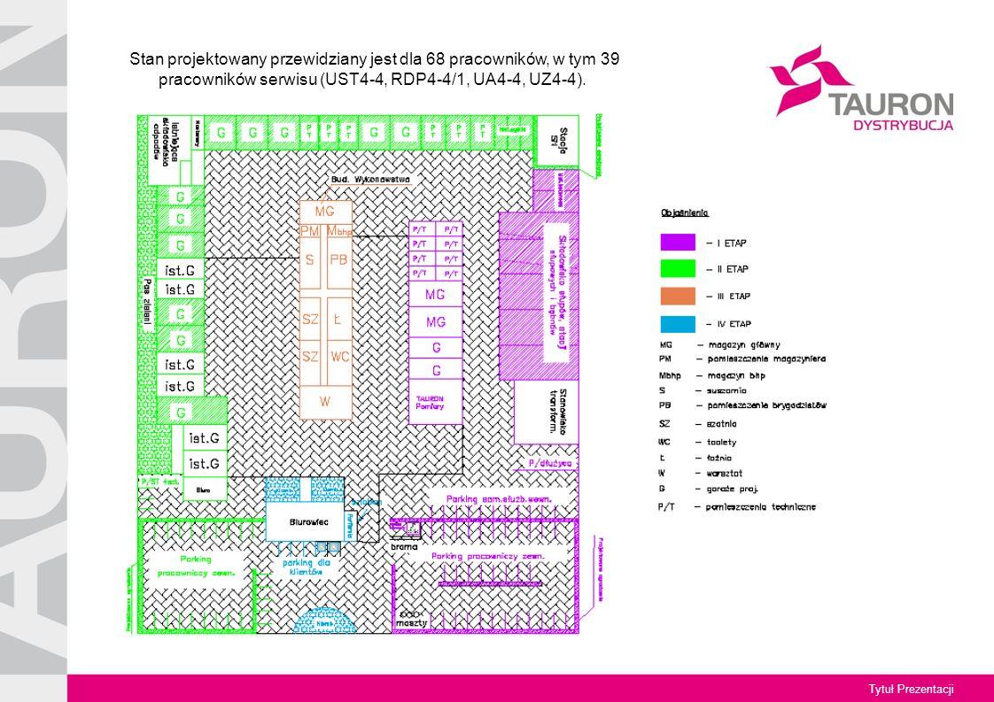 Tytuł Prezentacji Stan projektowany przewidziany jest dla 68 pracowników, w tym 39 pracowników serwisu (UST4-4, RDP4-4/1, UA4-4, UZ4-4).
