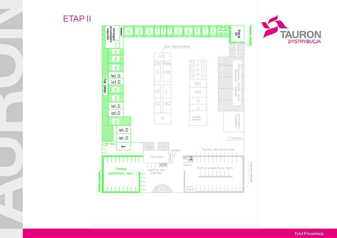 Tytuł Prezentacji ETAP II