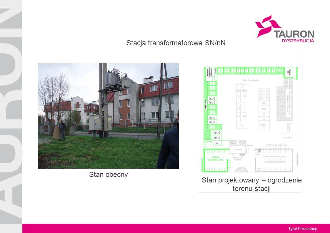 Tytuł Prezentacji Stan obecny Stacja transformatorowa SN/nN Stan projektowany – ogrodzenie terenu stacji