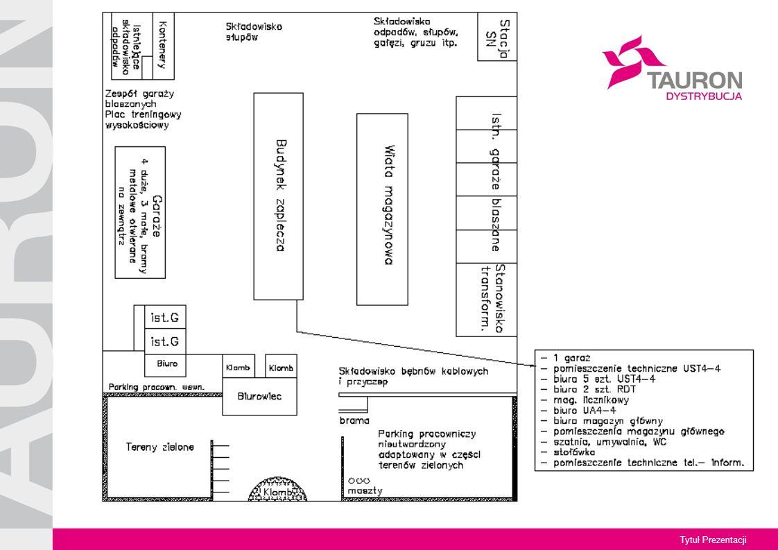 Tytuł Prezentacji Stan projektowany – pomieszczenia socjalno-biurowe Budynek socjalno-biurowo-magazynowy