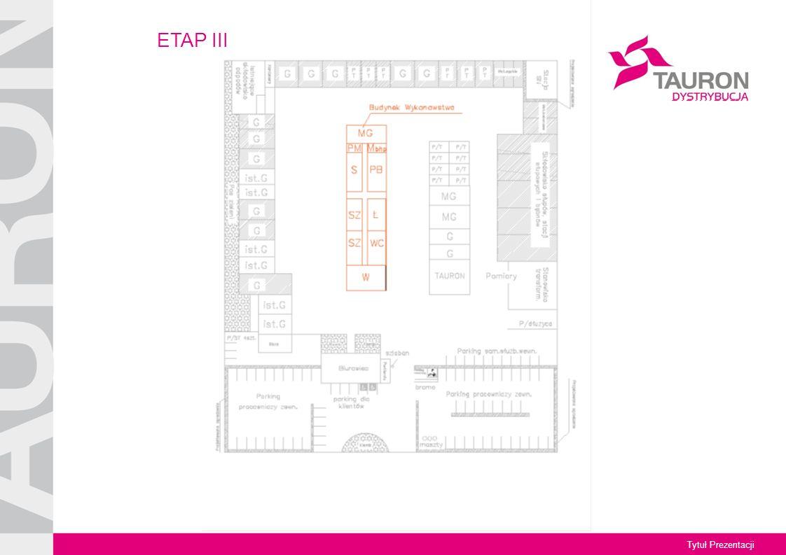 Tytuł Prezentacji ETAP III