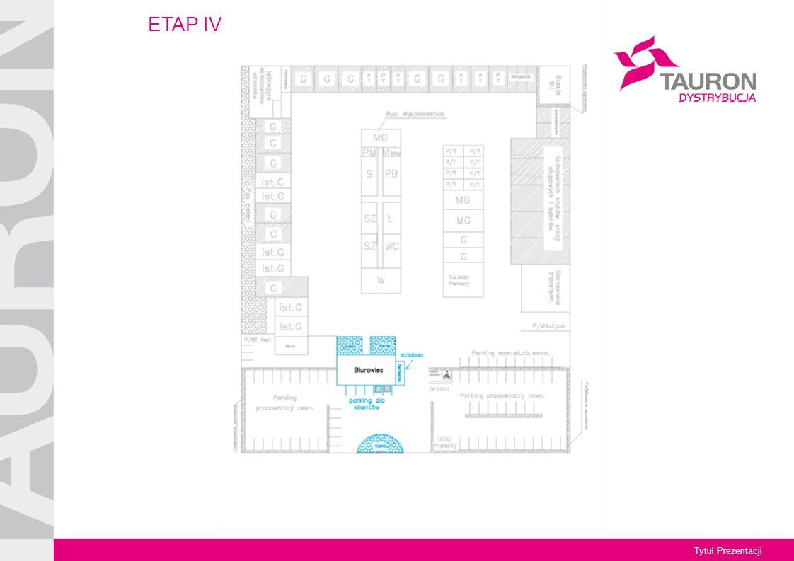 Tytuł Prezentacji ETAP IV