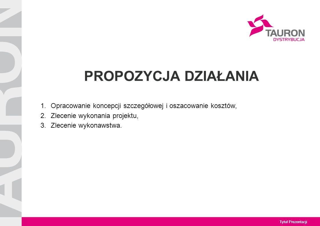 Tytuł Prezentacji 1.Opracowanie koncepcji szczegółowej i oszacowanie kosztów, 2.Zlecenie wykonania projektu, 3.Zlecenie wykonawstwa.