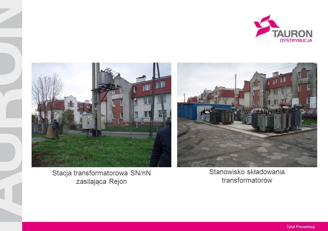 Tytuł Prezentacji Stanowisko składowania transformatorów Stacja transformatorowa SN/nN zasilająca Rejon