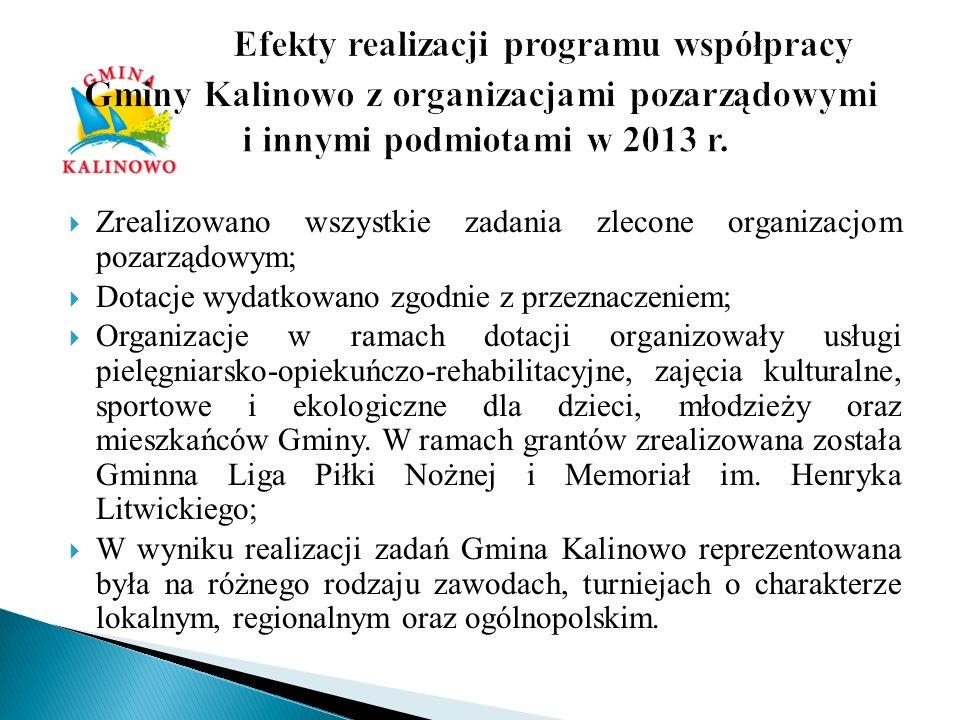  Zrealizowano wszystkie zadania zlecone organizacjom pozarządowym;  Dotacje wydatkowano zgodnie z przeznaczeniem;  Organizacje w ramach dotacji org