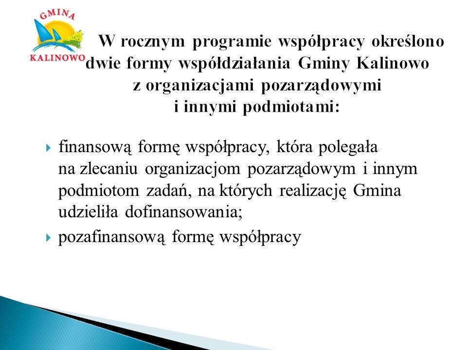  finansową formę współpracy, która polegała na zlecaniu organizacjom pozarządowym i innym podmiotom zadań, na których realizację Gmina udzieliła dofi