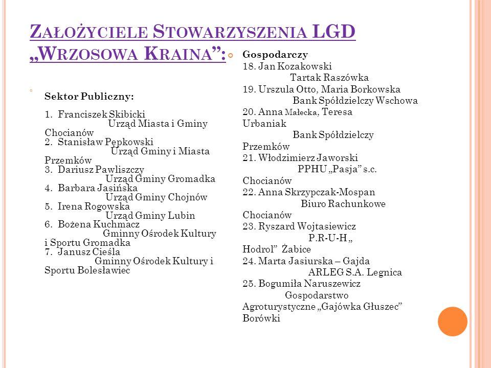 """Z AŁOŻYCIELE S TOWARZYSZENIA LGD """"W RZOSOWA K RAINA : Sektor Publiczny: 1."""