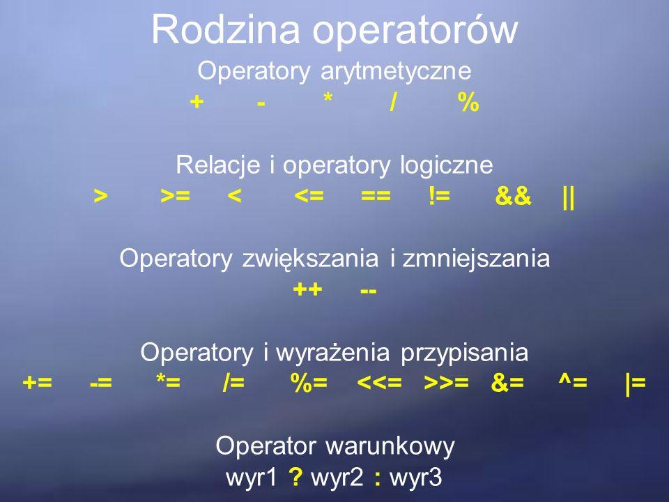 Rodzina operatorów Operatory arytmetyczne +-*/% Relacje i operatory logiczne >>=<<===!=&&|| Operatory zwiększania i zmniejszania ++-- Operatory i wyrażenia przypisania +=-=*=/=%= >=&=^=|= Operator warunkowy wyr1 .