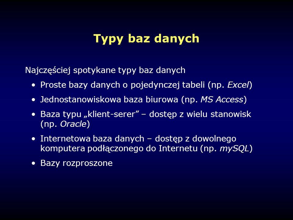 Typy baz danych Najczęściej spotykane typy baz danych Proste bazy danych o pojedynczej tabeli (np.