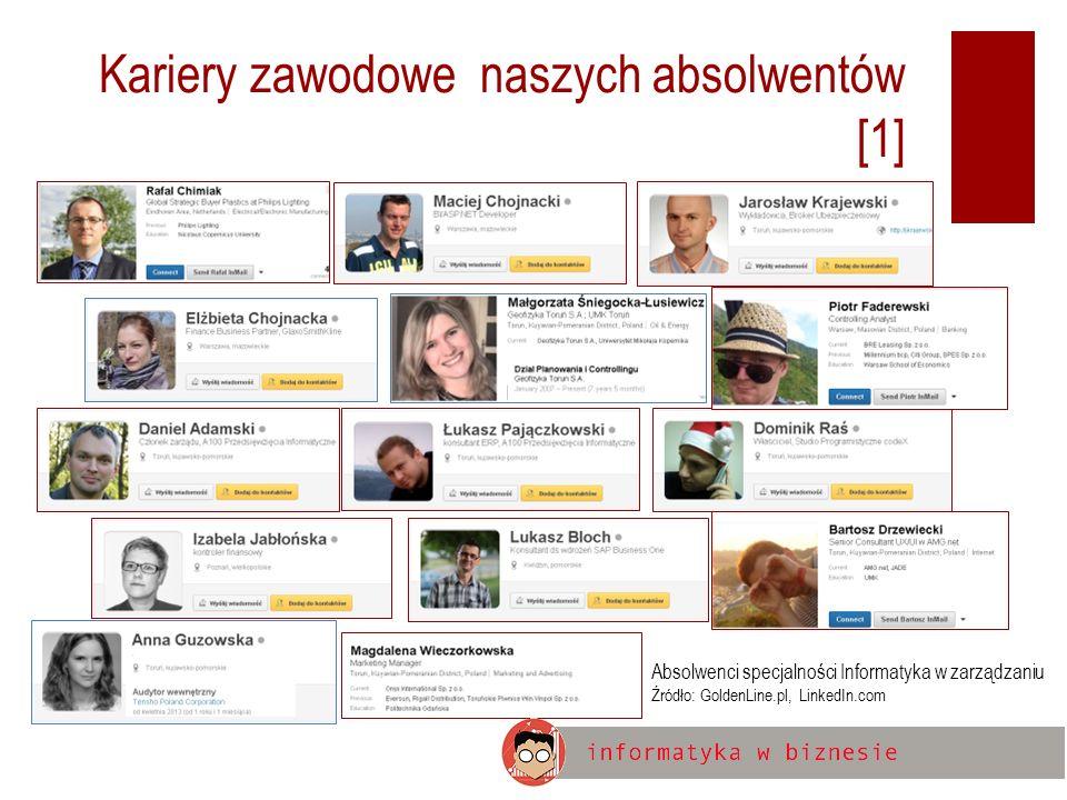 Absolwenci specjalności Informatyka w zarządzaniu Źródło: GoldenLine.pl, LinkedIn.com Kariery zawodowe naszych absolwentów [1]