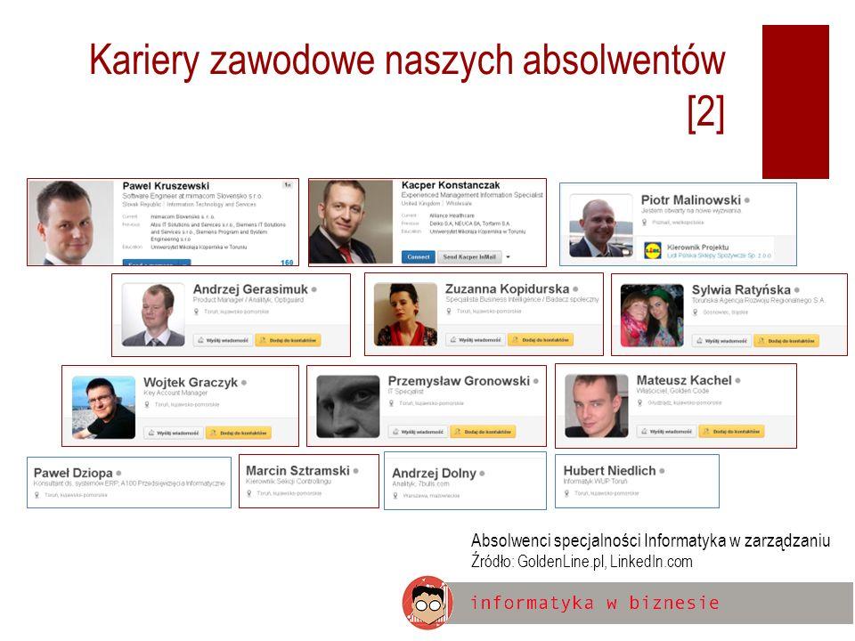 Kariery zawodowe naszych absolwentów [2] Absolwenci specjalności Informatyka w zarządzaniu Źródło: GoldenLine.pl, LinkedIn.com