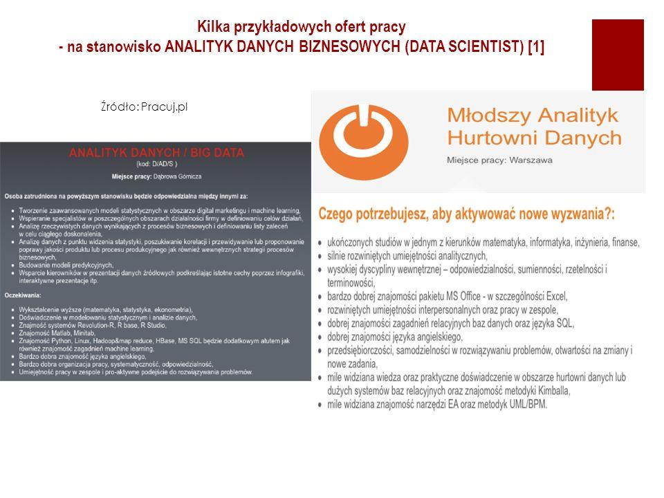 Kilka przykładowych ofert pracy - na stanowisko ANALITYK DANYCH BIZNESOWYCH (DATA SCIENTIST) [2] Źródło: Pracuj.pl