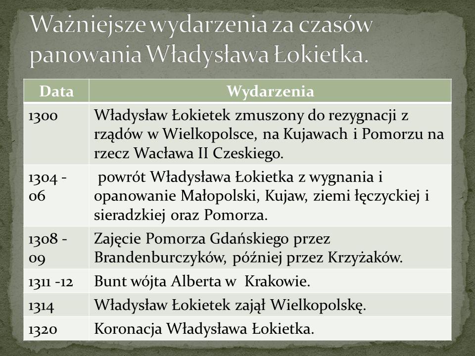 DataWydarzenia 1300Władysław Łokietek zmuszony do rezygnacji z rządów w Wielkopolsce, na Kujawach i Pomorzu na rzecz Wacława II Czeskiego. 1304 - 06 p