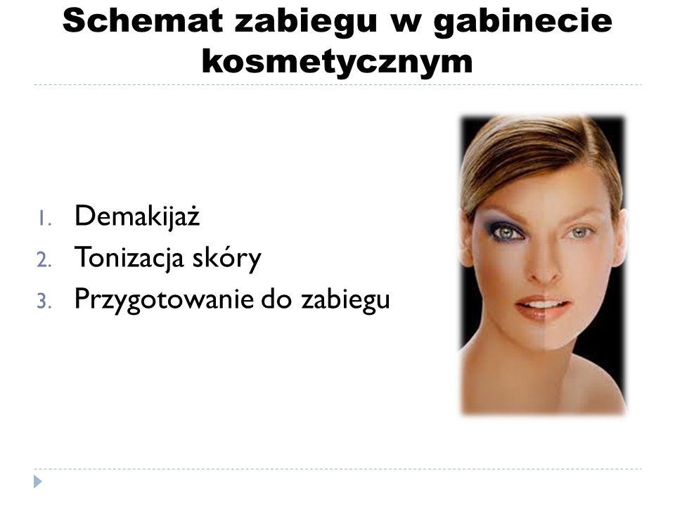 Schemat zabiegu w gabinecie kosmetycznym 1. Demakijaż 2. Tonizacja skóry 3. Przygotowanie do zabiegu