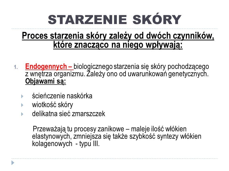 STARZENIE SKÓRY 2.