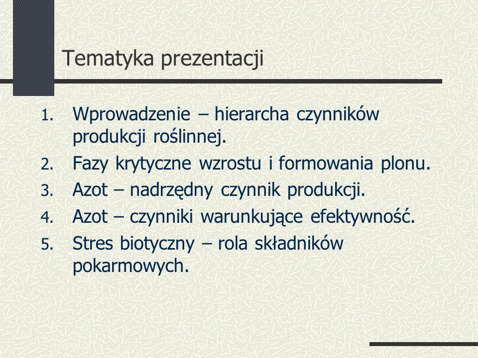 Tematyka prezentacji 1. Wprowadzenie – hierarcha czynników produkcji roślinnej.