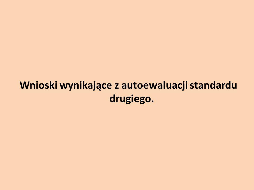 Wnioski wynikające z autoewaluacji standardu drugiego.