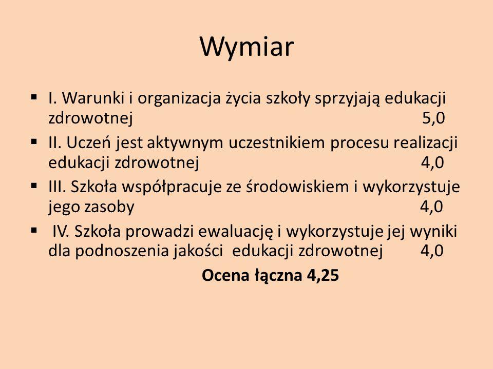 Wymiar  I. Warunki i organizacja życia szkoły sprzyjają edukacji zdrowotnej 5,0  II.