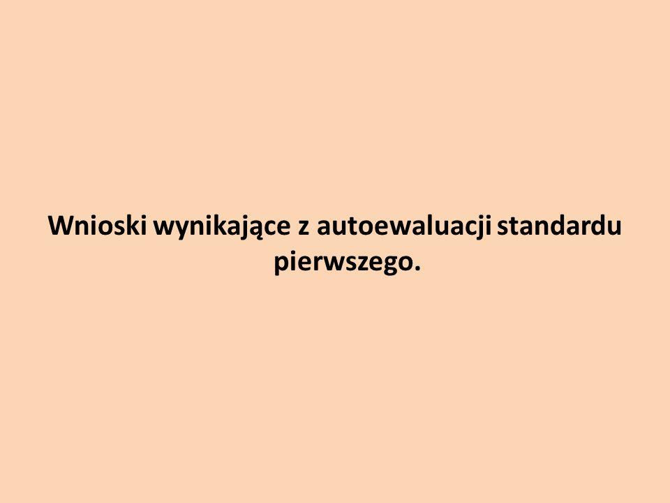 Wnioski wynikające z autoewaluacji standardu pierwszego.
