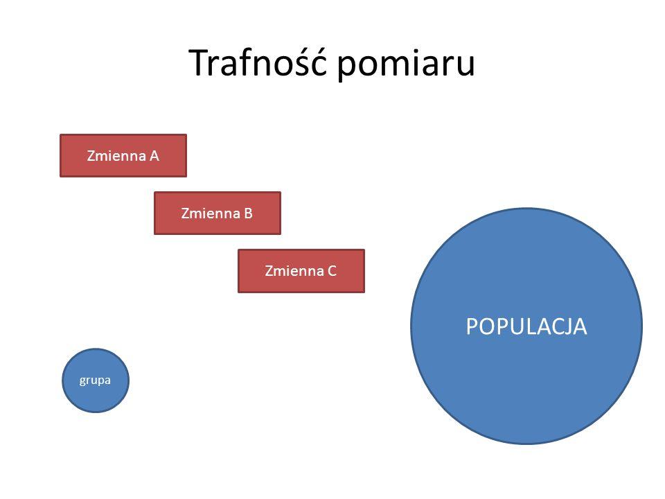 Trafność pomiaru grupa POPULACJA Zmienna A Zmienna B Zmienna C